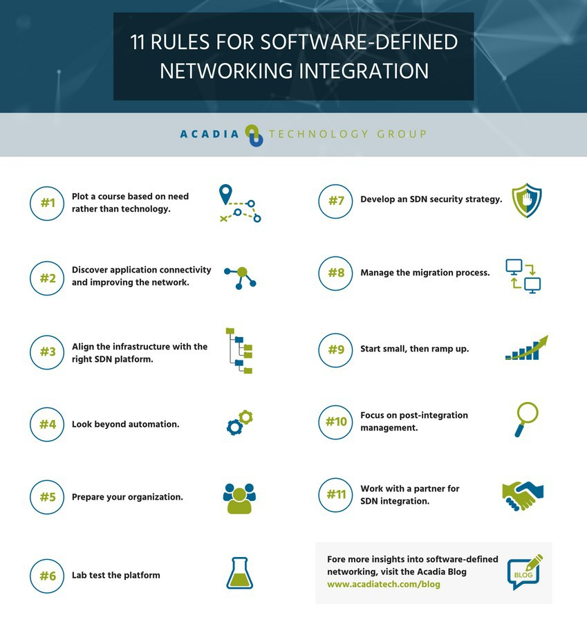 11 Rules For Software-Defined Networking Integratio