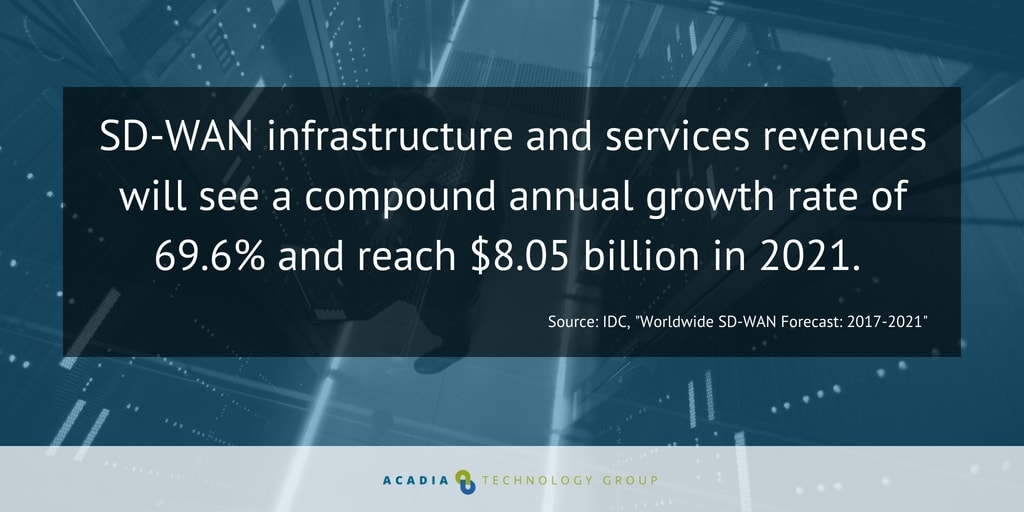 How SD-WAN Lowers Circuit Costs for Multi-Location Enterprises
